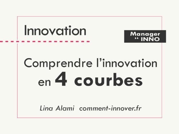 courbes de l'innovation